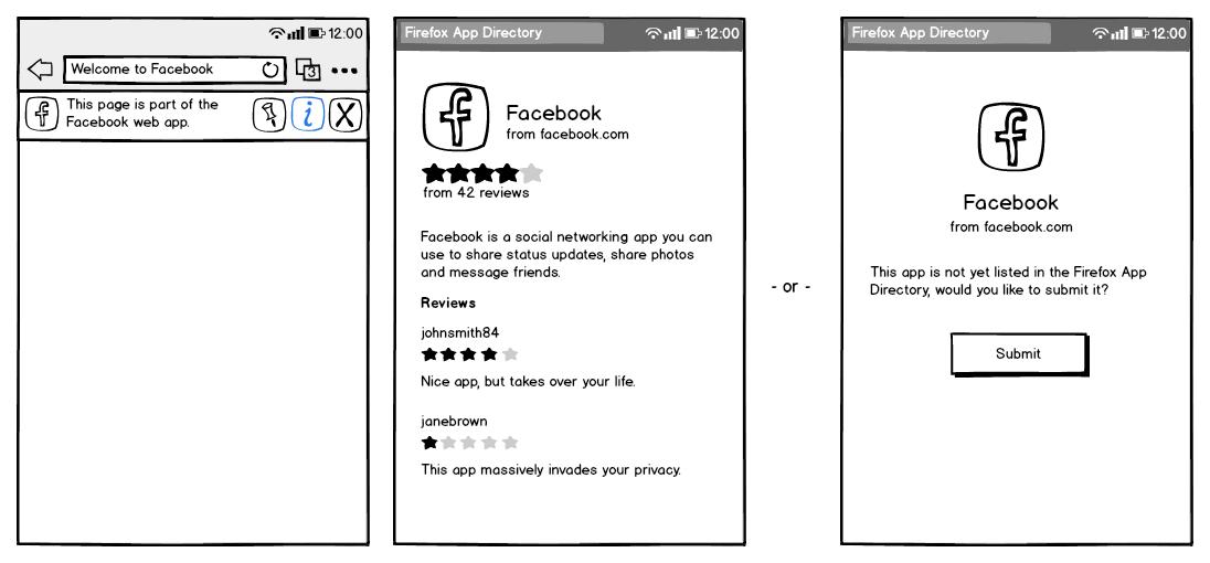 App_directory